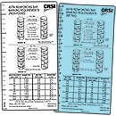 Reinforcing Bar Marking Requirements Card (mm & in-lb)