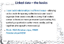 Creating Linked Data